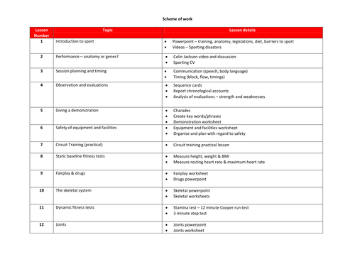 Basic scheme of work for sport