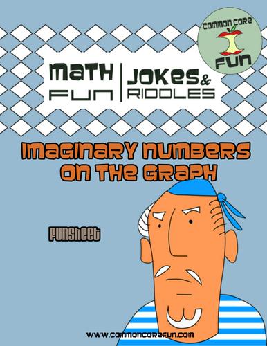 Imaginary Numbers Bundle of 4 Worksheets