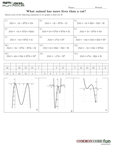 Polynomial Upper Level Review Bundle