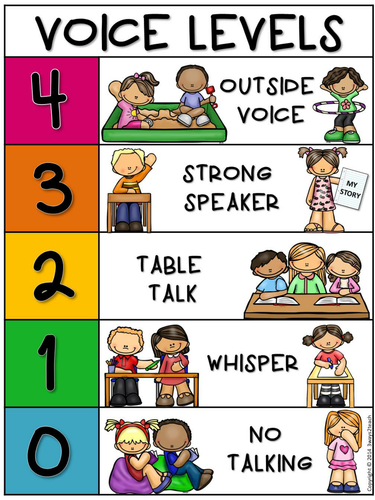 Voice Levels by 3w2t - Teaching Resources - Tes