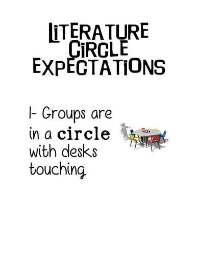 Literature Circle Role Sheets and Expectations Poster by
