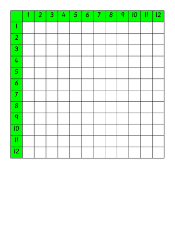 Blank Times Table Grid