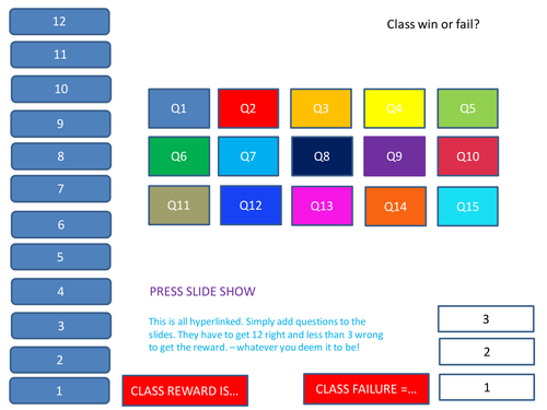 'Class win or fail' revision game. Suitable for everything!!