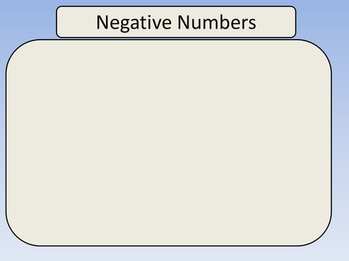 Subtracting a Negative Number