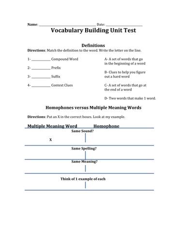 Vocabulary Skills Unit Test