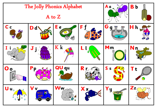 jolly phonics letter order jolly phonics sound mat by adeleshirley teaching resources 22656 | image?width=500&height=500&version=1439369709625