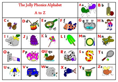 Jolly Phonics Sound Mat By Adeleshirley