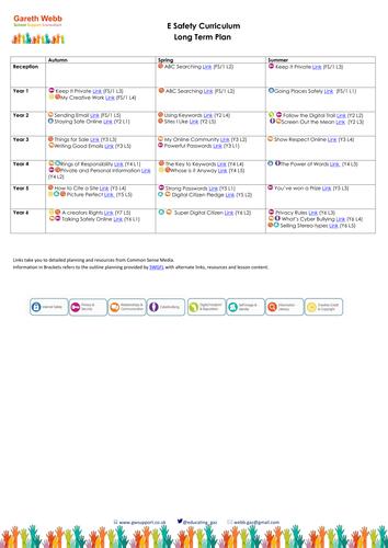 Curriculum 2014 Long Term Plans