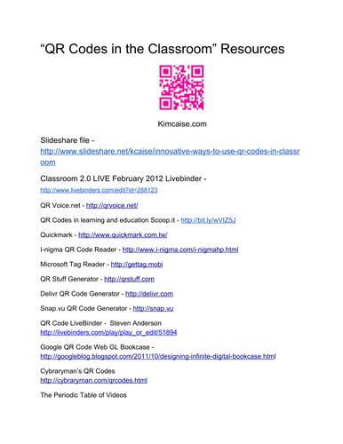 QR Codes Supplementary Resources