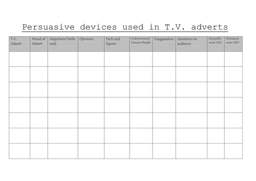 Identify persuasive features of radio and TV adverts
