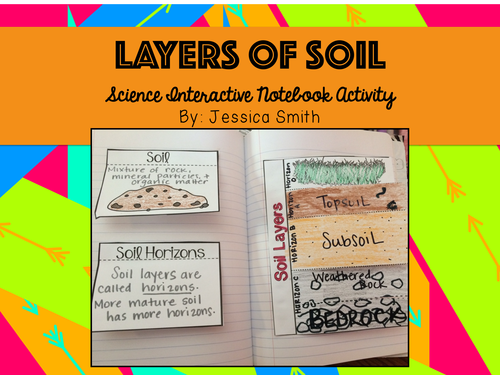 Soil Layers Science Interactive Notebook Activity by – Soil Layers Worksheet