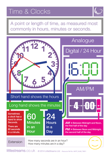 Time & Clocks  Skills Poster and Misconceptions sheet