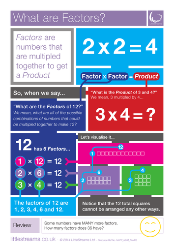 Factors and Multiples free posters