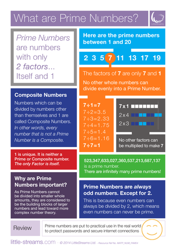 Prime Numbers Free Poster