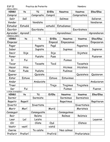 Preterite Verb Grid to practice conjugation