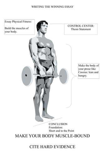 Weightlifting Poster: Writing the Winning Essay