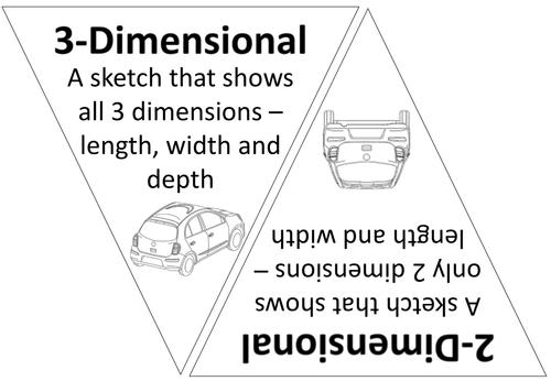 Graphics Keyword Bunting