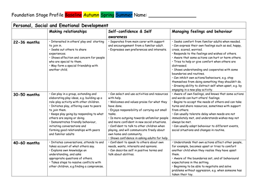 EYFS Profile Point Tracking