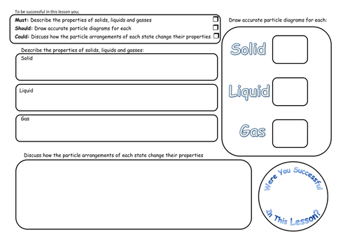 Particle Theory Worksheet Solids Liquids And Gases By