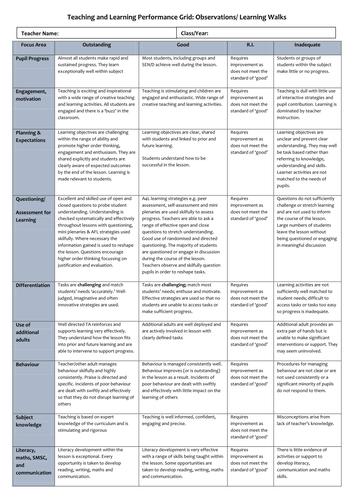 Observation & Learning Walk Performance Grid