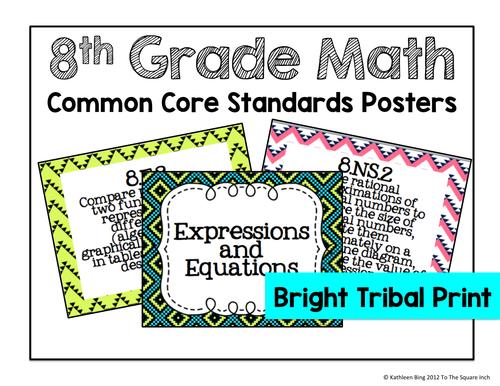 8th Grade Common Core Math Standards Posters- Bright Tribal Print