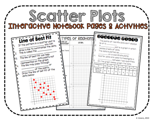 Scatter Plots and Line of Best Fit No Prep Interactive Notebook – Scatter Plots and Lines of Best Fit Worksheet