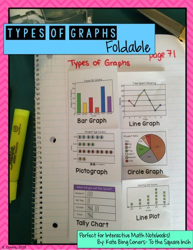 Types of Graphs Foldable for Interactive Math Notebooks