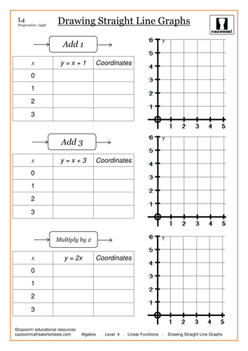 Drawing Lines From Equations : Number names worksheets � drawing straight line graphs