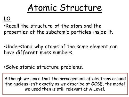 New specification 2016 ks3 and gcse atoms atomic structure and introduction to as level atomic structure urtaz Images