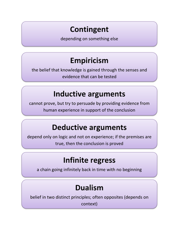 A Level Philosophy and Ethics keywords display