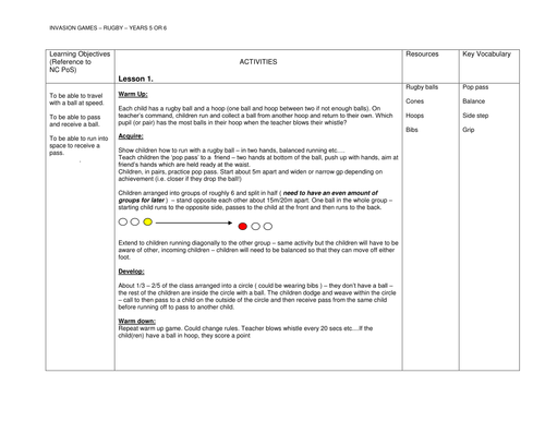 Tag Rugby - Year 5/6- Unit of Work