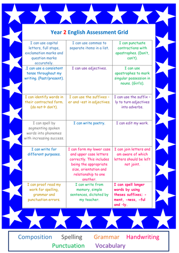 Year 2 NEW CURRICULUM reading assessment bookmark and writing assessment grid