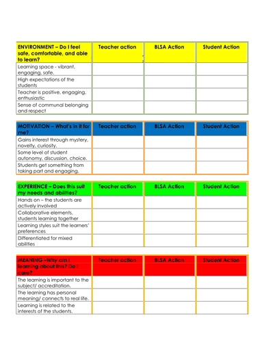 Creating Engaging Starters Checklist