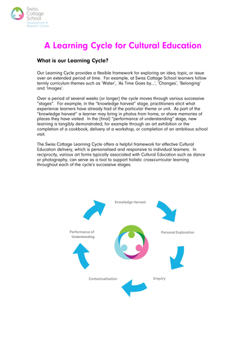 A Learning Cycle for Cultural Education