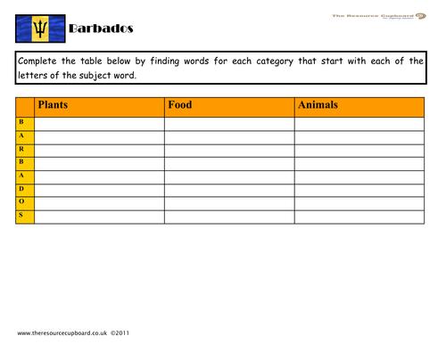 Grades 5/6 Geography Pack: Barbados