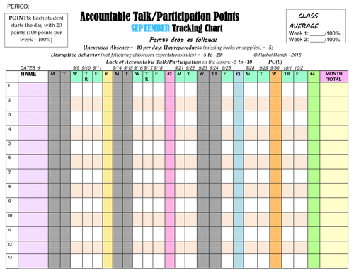 PARTICIPATION & BEHAVIOR TRACKING CHARTS, 2015-2016 YR., NYC HS (FULLY EDITABLE)