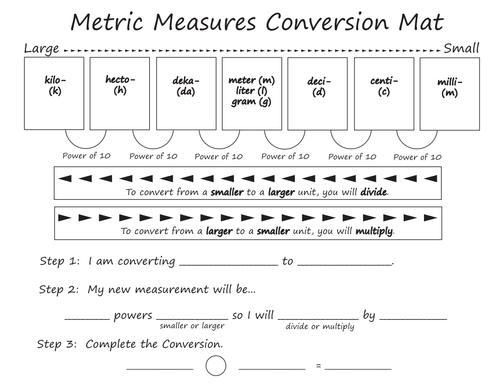 Metric Measures Mat