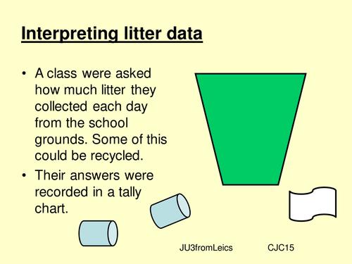 LITTER data handling activities. Environment theme. topic linked orterm start idea.