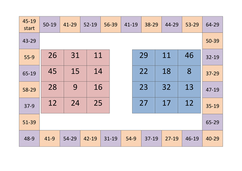 Adding and subtracting near multiples of 10 games by ClareWatling ...