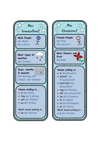 Gender of German nouns bookmarks