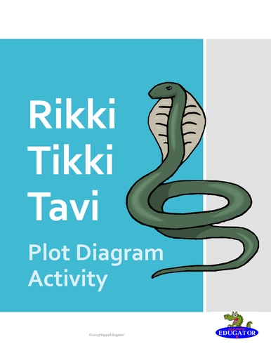 rikki tikki tavi essay introduction Rikki-tikki-tavi is a short story in the 1894 anthology the jungle book by rudyard kipling about the adventures of a valiant young mongoose.