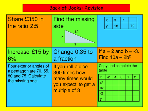 Bank of Revision or Starter Activity Tables Foundation Grade C D E