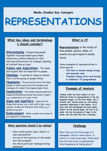 Media Key Concepts - Help-sheets/Posters