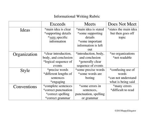 Informational essay rubric