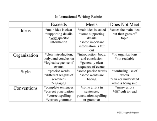 history rubric template - informational text writing rubric by happyedugator