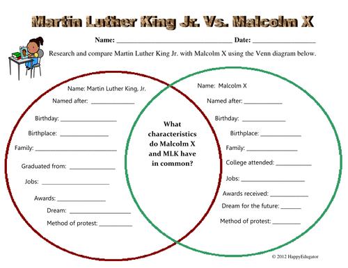 Martin Luther King, Jr. Vs. Malcolm X