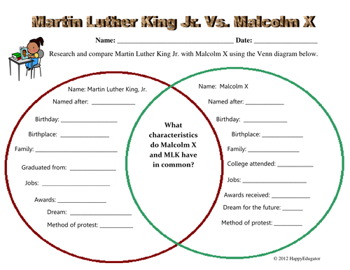 Similarities between Martin Luther King and Malcolm X