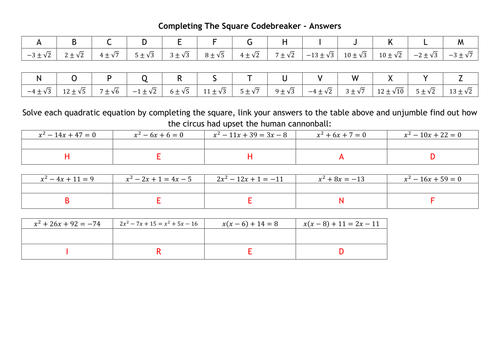 Completing The Square - Codebreaker by alutwyche - Teaching ...