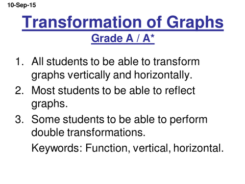 Transformations of Graphs worksheet fx and pp lesson Grade A – Graph Transformations Worksheet