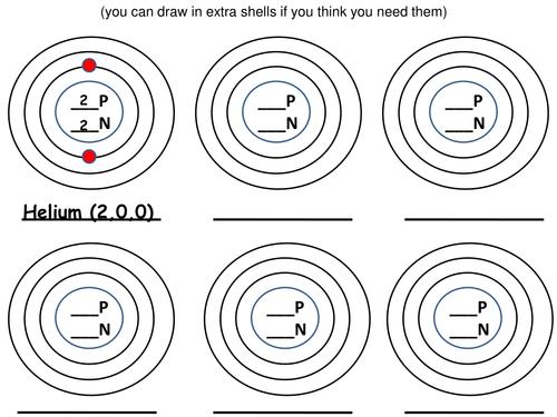 Electron Arrangement, Fundamental Chemistry Lesson 2 (AQA 1.1.2) Complete lesson.